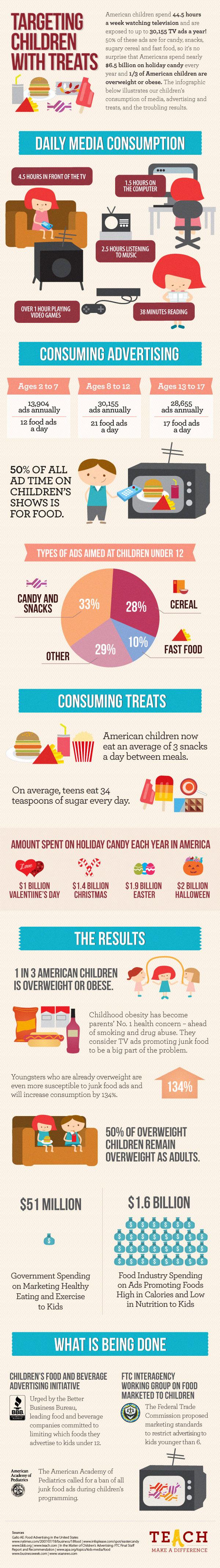L'obésité touche les adolescents aux Etats-Unis (infographie)