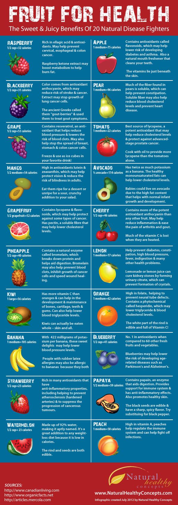 Infographie : les bénéfices des fruits et légumes