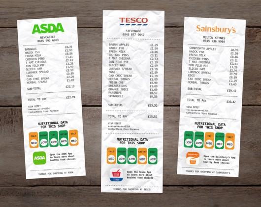 Obésité et tickets de caisse